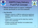 awips data delivery push pull concept