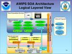 awips soa architecture logical layered view