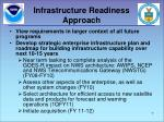 infrastructure readiness approach