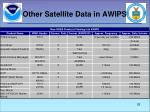 other satellite data in awips