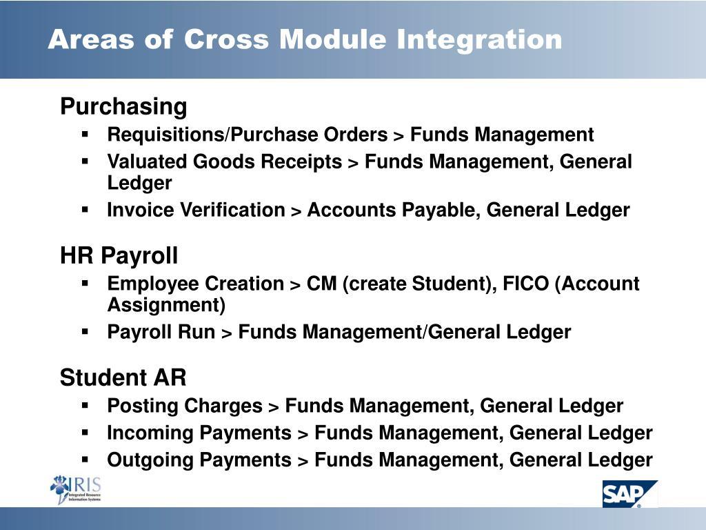Areas of Cross Module Integration