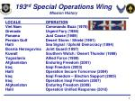 193 rd special operations wing mission history