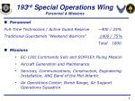 193 rd special operations wing personnel missions