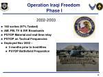 operation iraqi freedom phase i