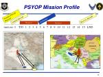 psyop mission profile