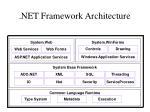 net framework architecture