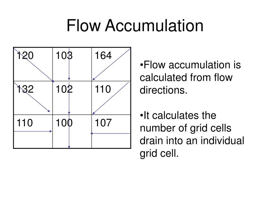 Flow Accumulation