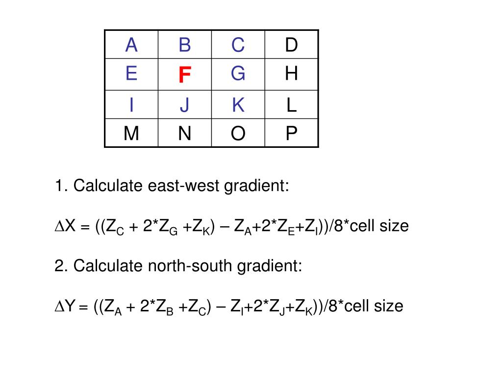 Calculate east-west gradient: