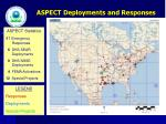 aspect deployments and responses