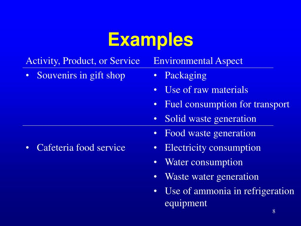 Activity, Product, or Service