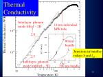 thermal conductivity20