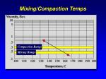 mixing compaction temps