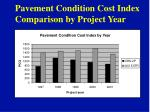 pavement condition cost index comparison by project year