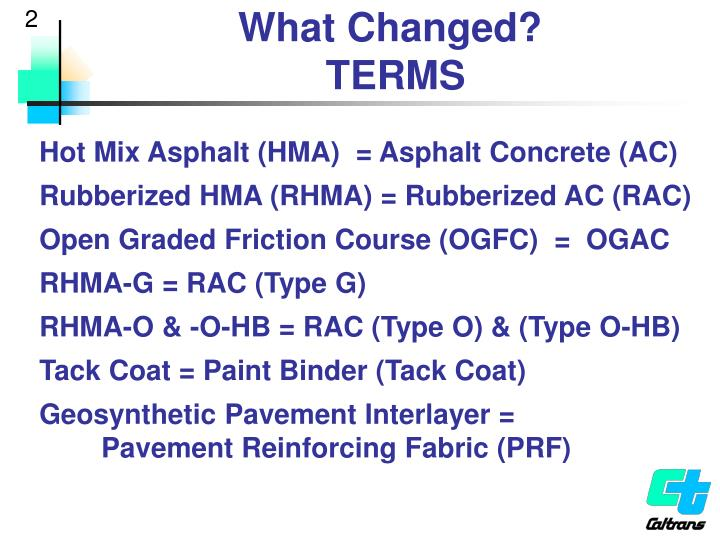 What changed terms