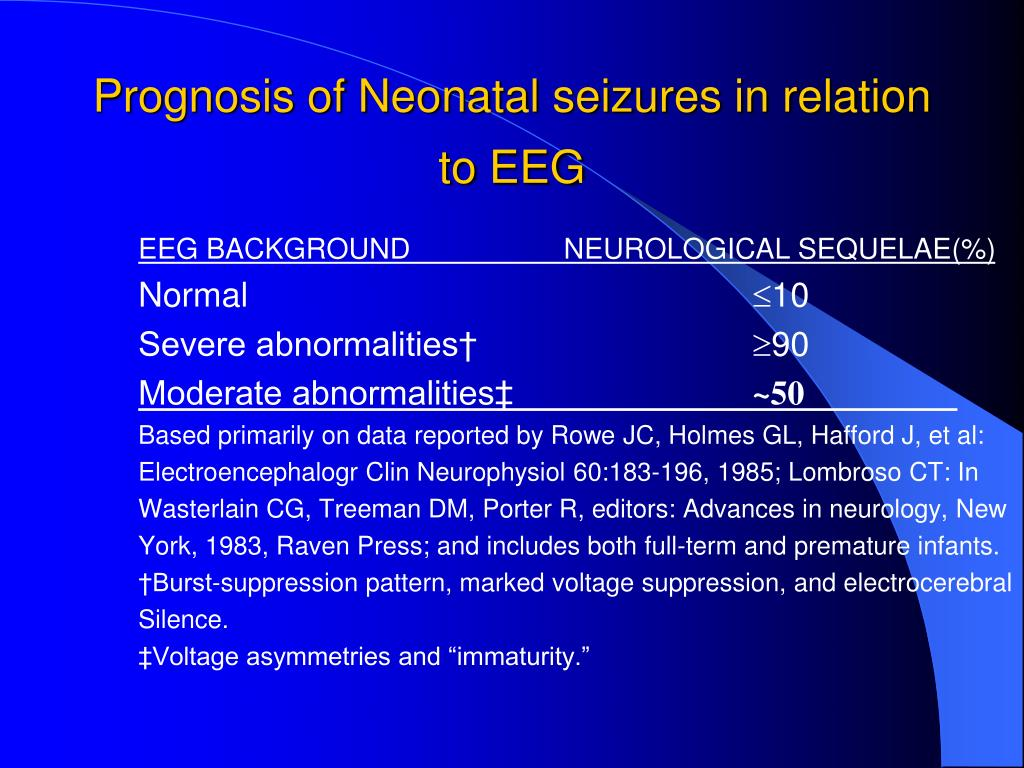 EEG BACKGROUND  NEUROLOGICAL SEQUELAE(%)