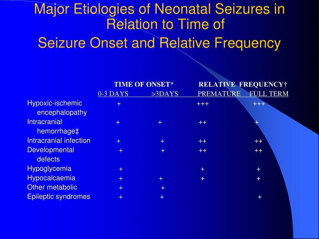 Major Etiologies of Neonatal Seizures in Relation to Time of