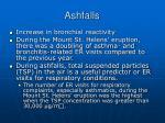 ashfalls