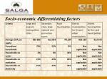 socio economic differentiating factors