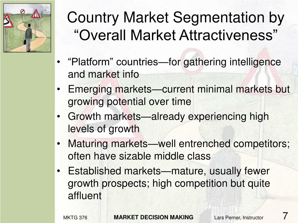 """Country Market Segmentation by """"Overall Market Attractiveness"""""""
