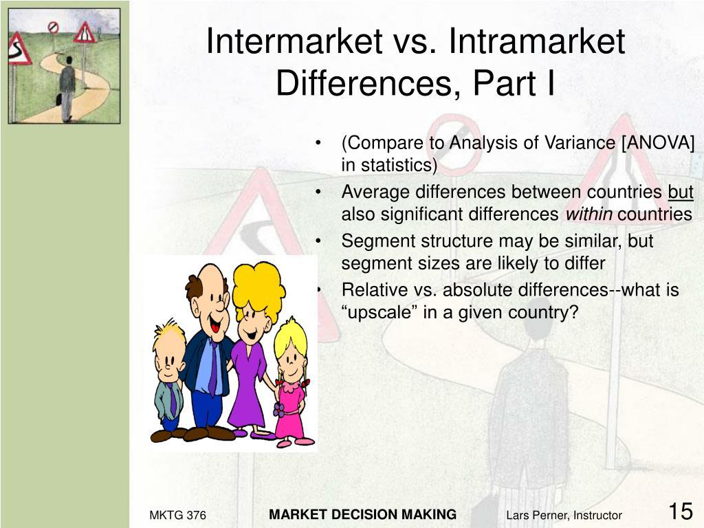 Intermarket vs. Intramarket Differences, Part I