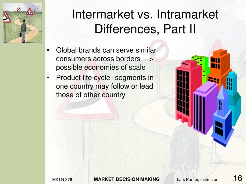 Intermarket vs. Intramarket Differences, Part II
