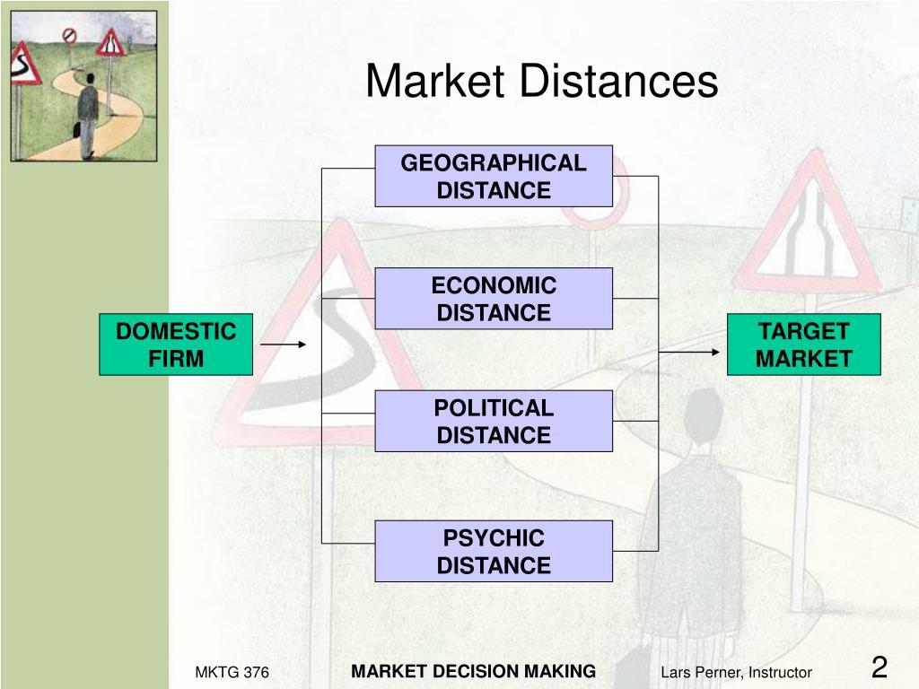 Market Distances