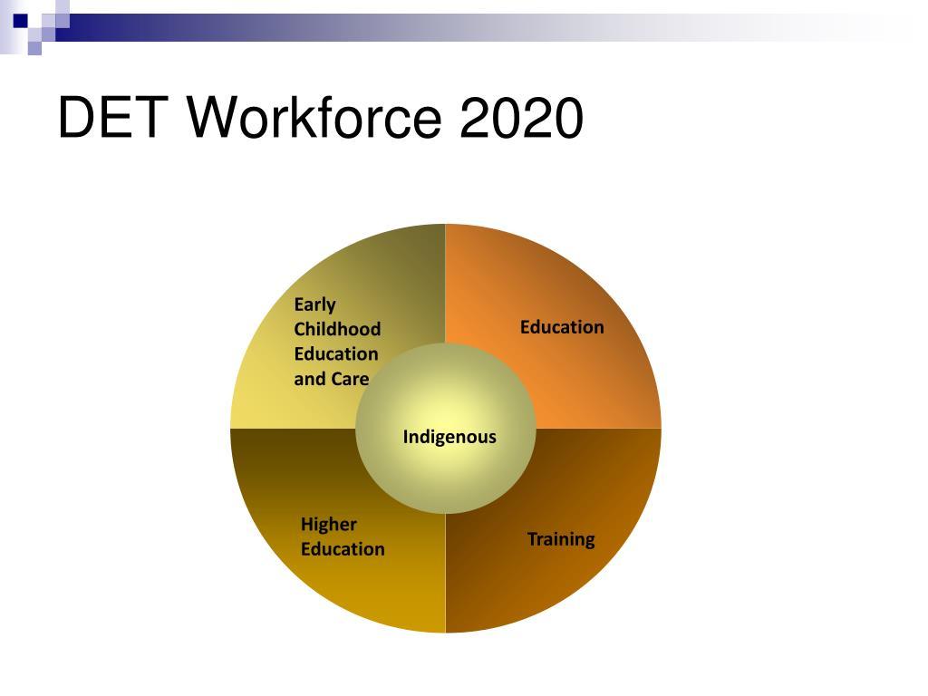 DET Workforce 2020