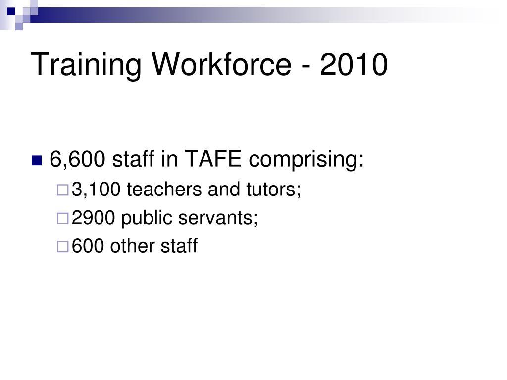Training Workforce - 2010
