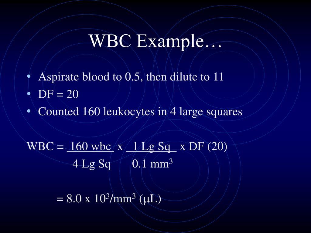 WBC Example…