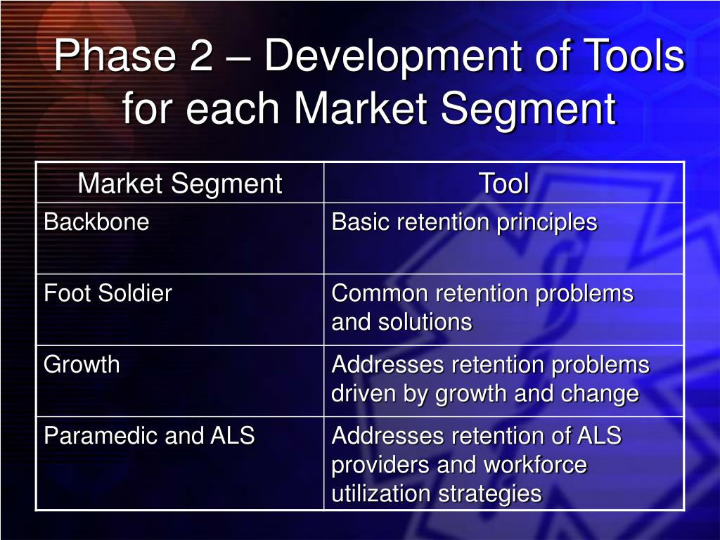 Phase 2 – Development of Tools for each Market Segment