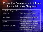 phase 2 development of tools for each market segment