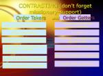 contrasting don t forget missionary support order takers and order getters