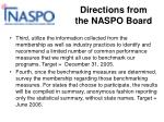 directions from the naspo board3