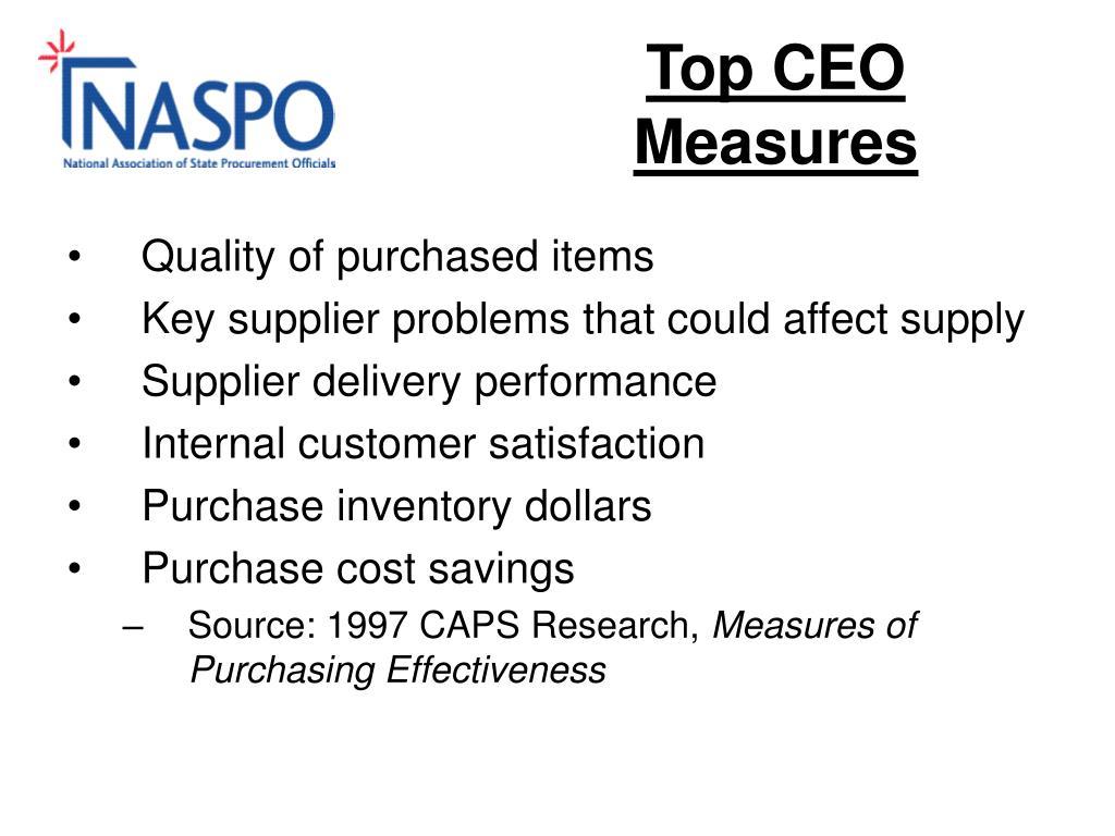 Top CEO Measures