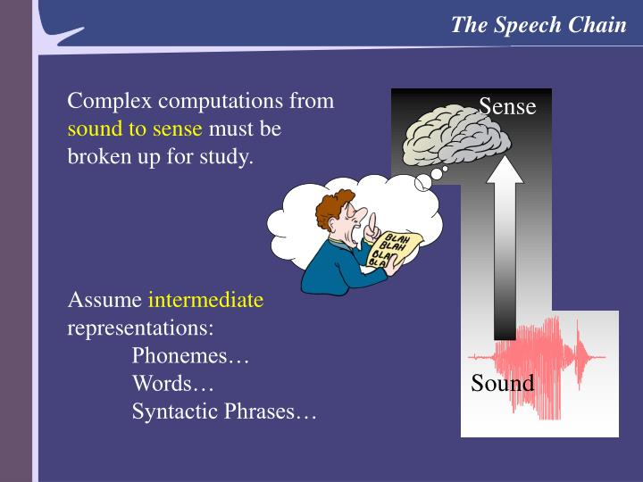 speech of callicles Are you looking for an educational web app that will teach students about the parts of speech and give them meaningful activities the parts of speech app does all of that and more.