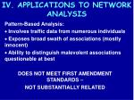 iv applications to network analysis19