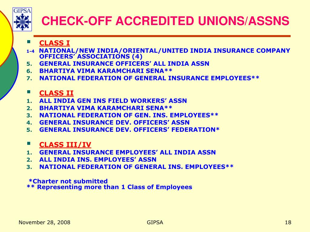 CHECK-OFF ACCREDITED UNIONS/ASSNS
