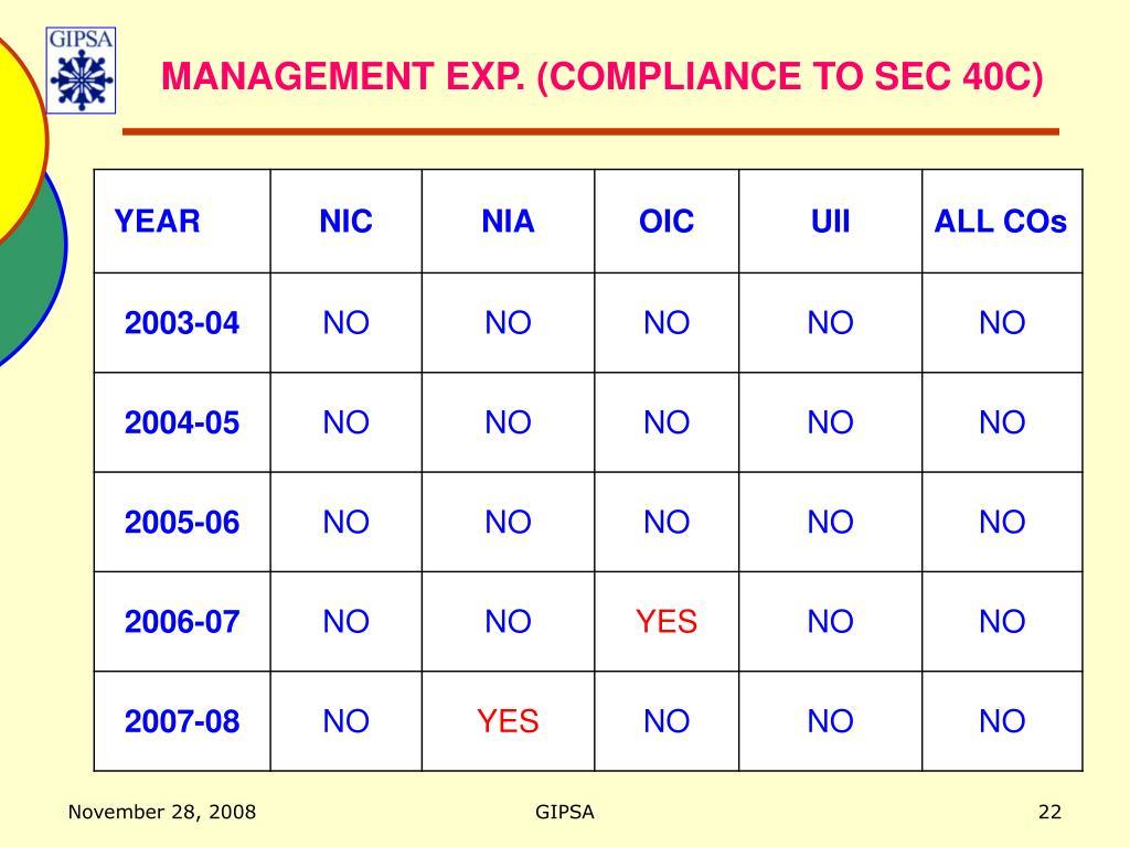 MANAGEMENT EXP. (COMPLIANCE TO SEC 40C)