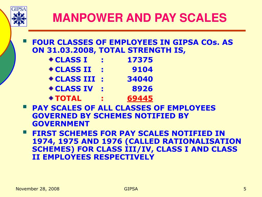 MANPOWER AND PAY SCALES