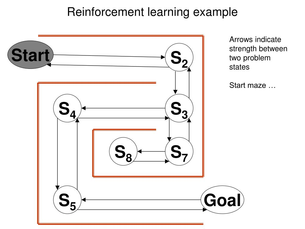 reinforcement learning example l.