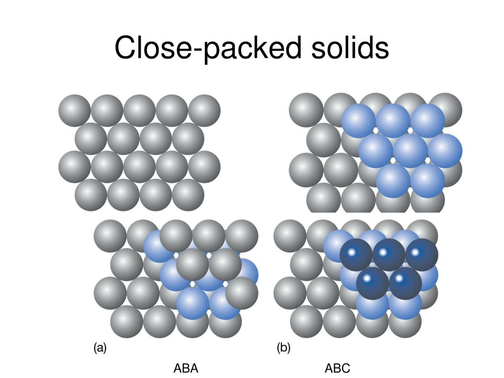Close-packed solids