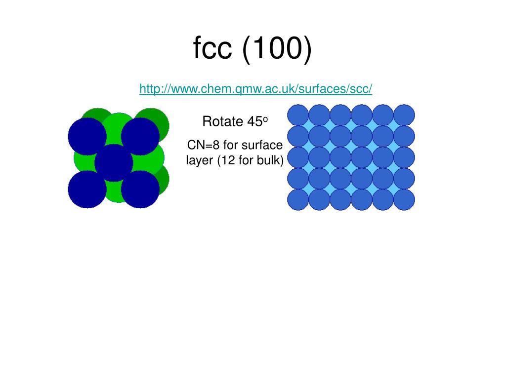fcc (100)