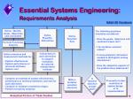 requirements analysis18