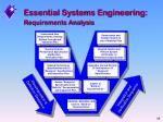 requirements analysis35