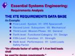 requirements analysis47