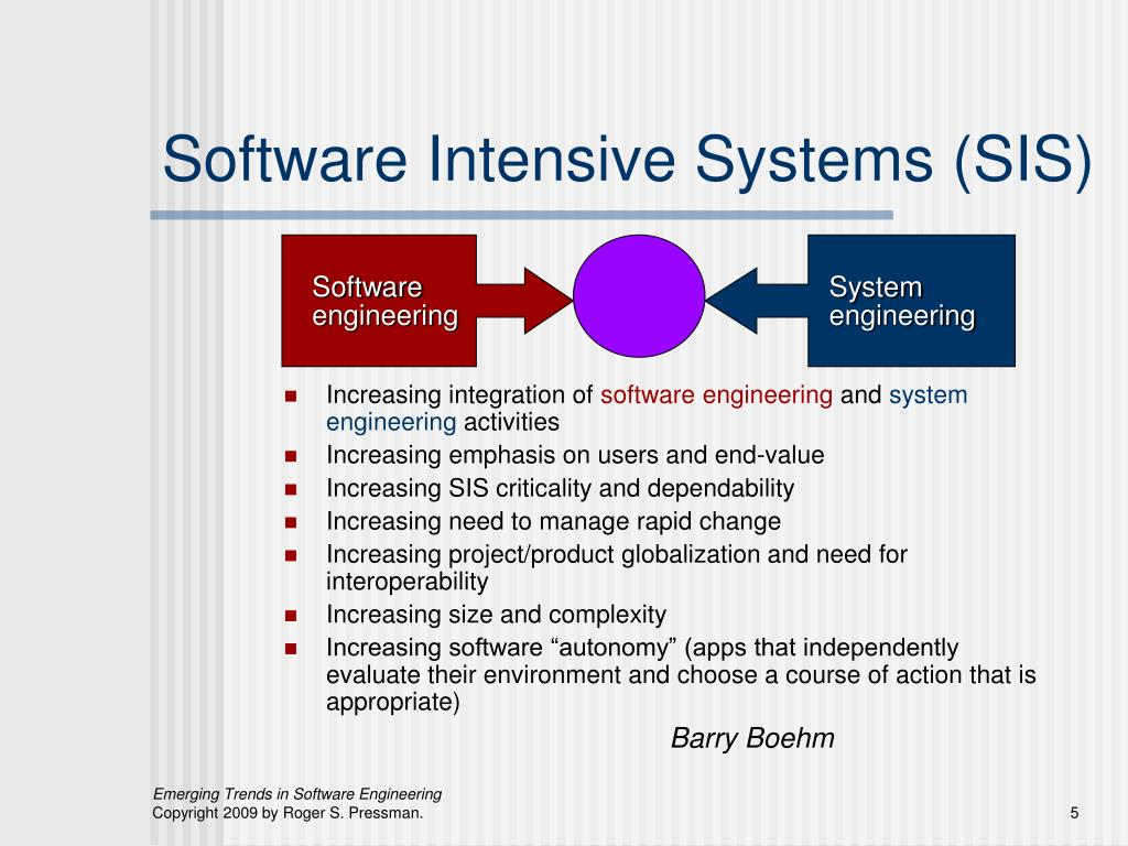 Software Intensive Systems (SIS)