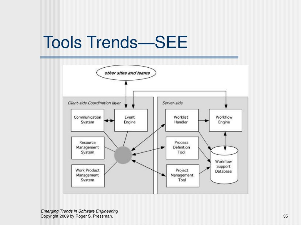 Tools Trends—SEE