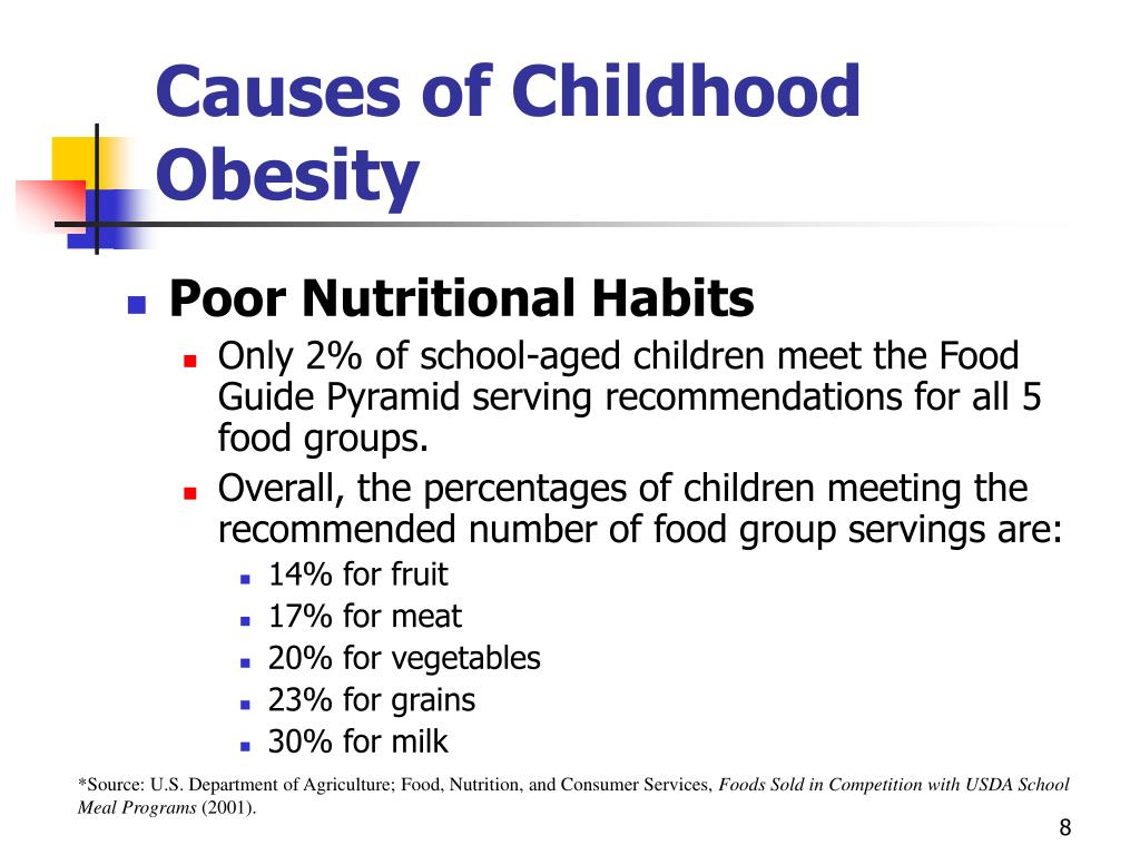 Causes of Childhood Obesity