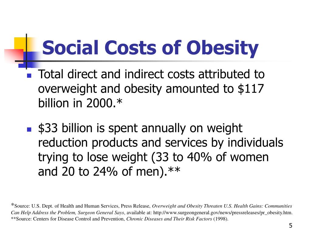 Social Costs of Obesity