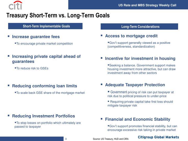 Treasury short term vs long term goals